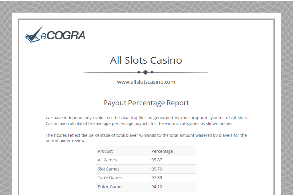 All Slots ecogra certificate