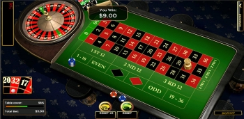Mobilebet Roulette Table