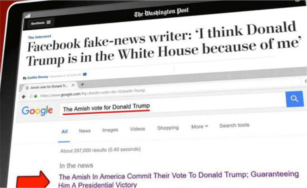 Fake News' Effect On the US Elections